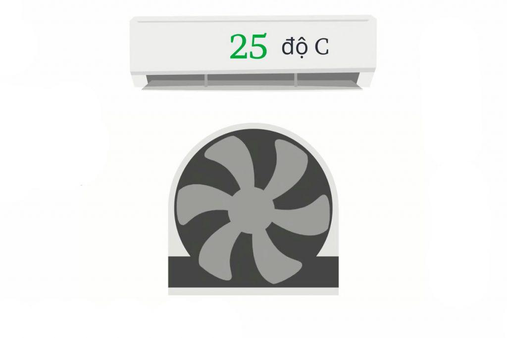 Biến tần điều hòa inverter